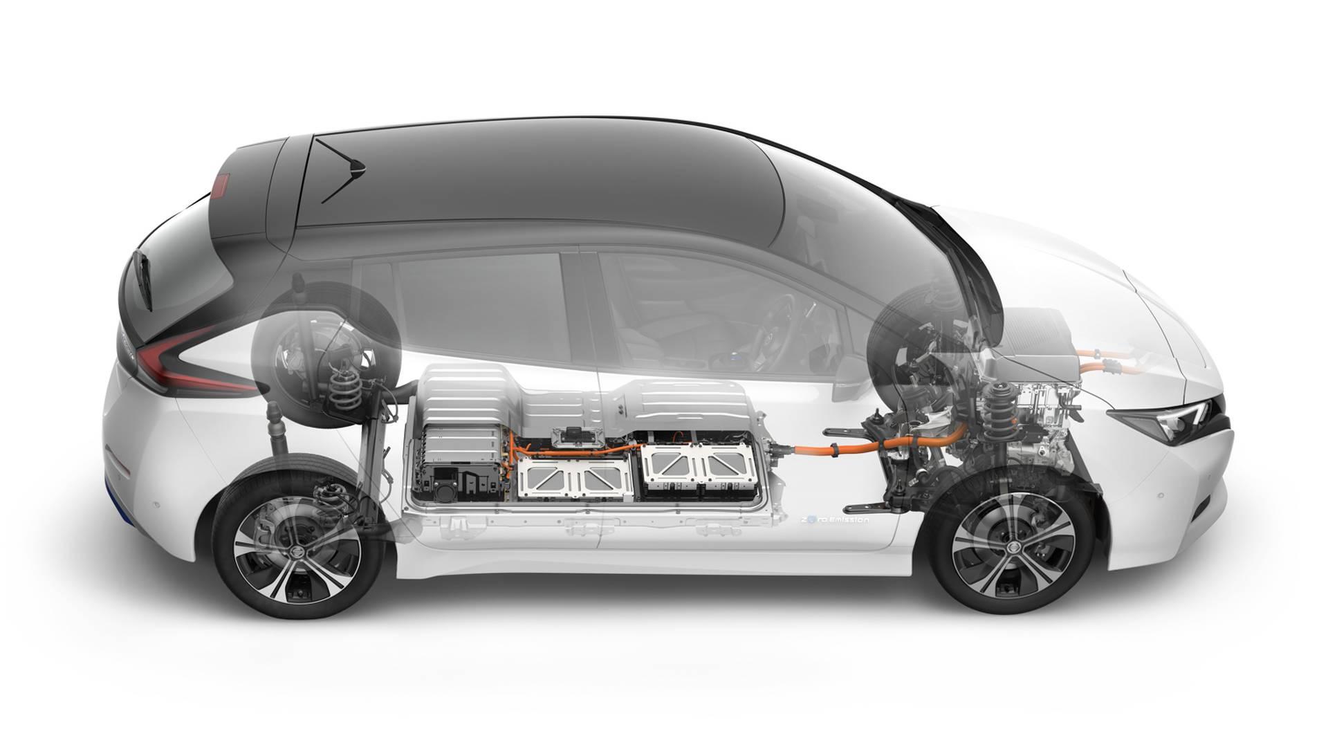 Nissan Leaf_baterias